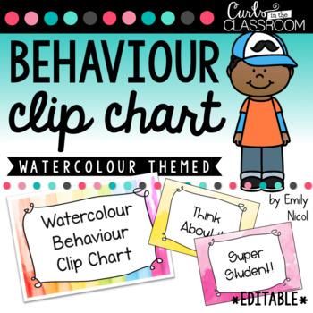 EDITABLE Watercolour Behaviour Clip Chart