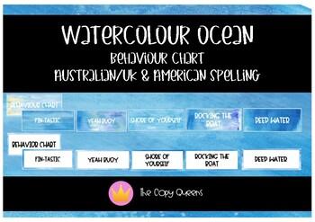 Watercolour Ocean Theme Behaviour Chart