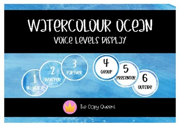 Watercolour Ocean Voice Levels Display