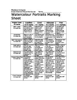 Watercolour Portraits Marking Sheet