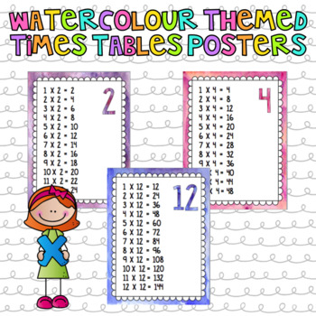 Watercolour Times Table Posters
