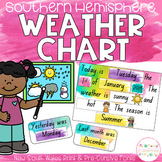 Watercolour Weather Chart - NSW Fonts (Southern Hemisphere)