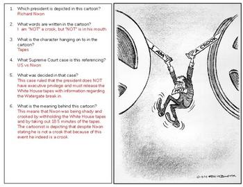 Watergate Scandal Cartoon Analysis