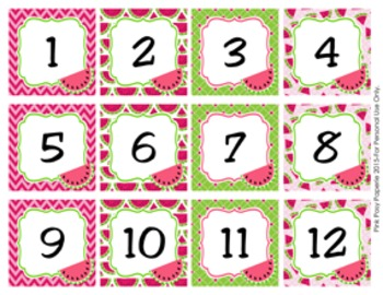 Watermelon Classroom Decor Monthly Calendar Numbers