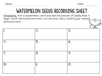 Watermelon Counting Forward 1.OA.C.5 (Relate counting to addition)