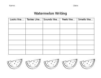 Watermelon Descriptive Writing