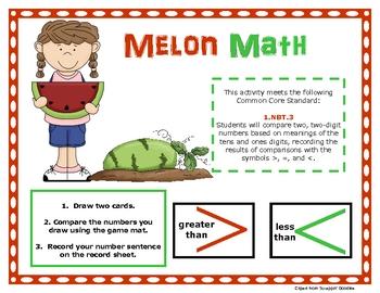 Watermelon Greater Than, Less Than