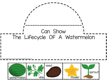 Watermelon Lifecycle Crowns PLUS Sequencing Cards