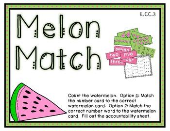 Watermelon Math Stations