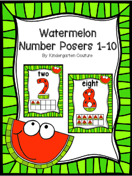 Watermelon Number Posters