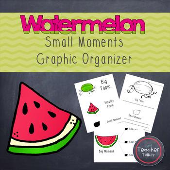 Watermelon Small Moment Writing Graphic Organizer