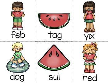 Watermelon Theme Read The Room EDITABLE