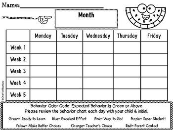Watermelon Time Behavior Clip Chart