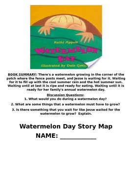 Watermelon Welcome Back To School Unit