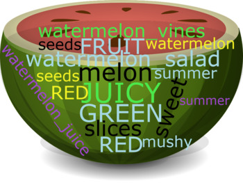 Watermelon Word Cloud