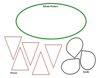 """Watermelon"" Writing Idea Activity Sheet"