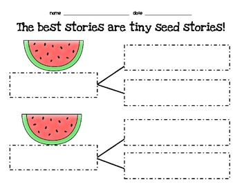 Watermelon to Seed Stories Graphic Organizer