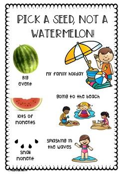 Watermelon to Seed Writing Poster