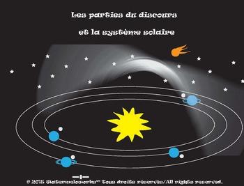 Watermelonworks les parties du discours et la système solaire