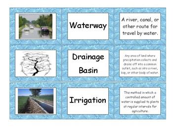 Watershed Card Sort
