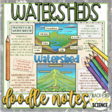 Watershed Squiggle Sheets & Understanding Checkpoint (quiz) NGSS