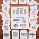 Watershed Vocab Pack: 3-part flash cards, poster, and fiel