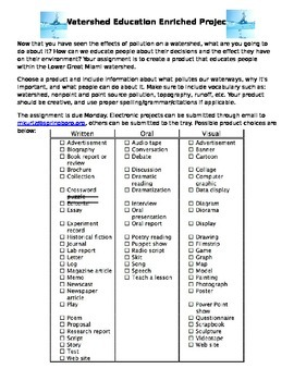Watershed and Water Pollution Project *Editable