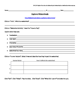 Watersheds Online Activity and Worksheet