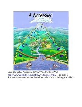 Watersheds Video Quiz Activity