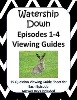 Watership Down Netflix Viewing Guide