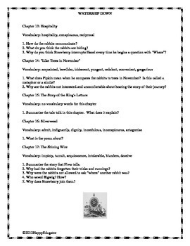 Watership Down Part I - Vocabulary and Study Questions