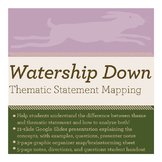 Watership Down: Thematic Mapping and Analysis