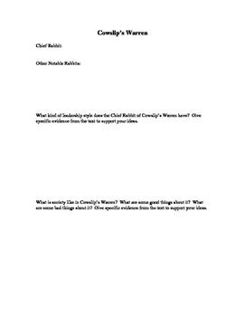 Watership Down Warren Analysis Form: Cowslip's