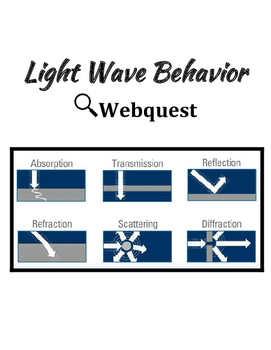Wave Behavior Webquest (plus Modified Version)