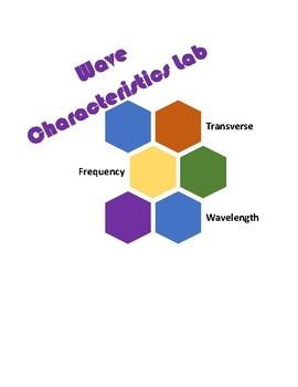 Wave Characteristics Lab