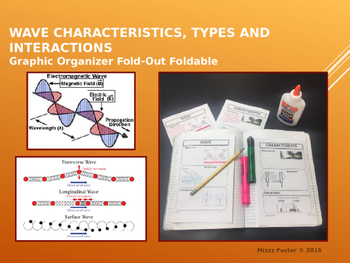 Wave Characteristics, Types and Interactions Graphic Organizer Fold-Out Foldable