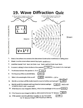 Wave Diffraction Quiz