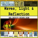 Wave Light and Reflection Escape Room