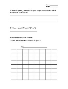 Patterns, Expressions, Graphing: A Real Life Example