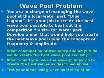 Wave Pool Problem