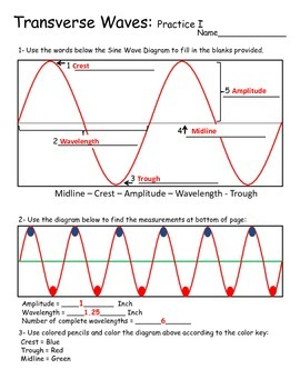Wave Practice  - Transverse Wave Label and Draw