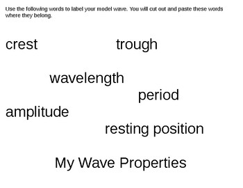 Wave Properties - Create your own wave