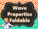 Wave Properties Foldable