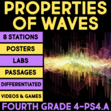 Wave Properties BUNDLE Science Stations for Fourth Grade