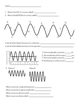 wave properties worksheet by mrs v science teachers pay teachers. Black Bedroom Furniture Sets. Home Design Ideas
