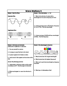 Wave Review Stations EM Spectrum Interactive Notebook