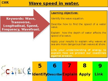 Wave Speed in Water