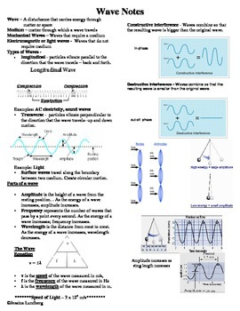Wave Study Guide