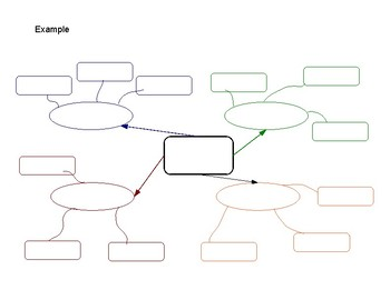 Wave Vocabulary for Mind Mapping