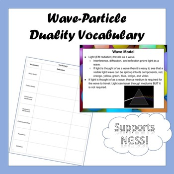Wave or Particle Vocabulary